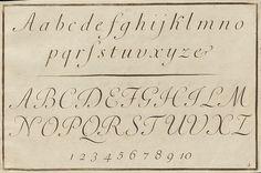 La penna da scrivere - Francesco Polanzani, 1768 a by peacay, via Flickr