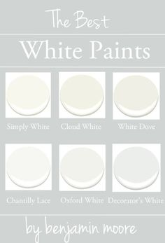 Today I'm Talking: The Best White Paints Choosing the right paint colour is hard when there's a million options! In today's post, I've narrowed down my 6 best white paints and included some good tips & tricks for getting white right! Blanc Benjamin Moore, Benjamin Moore Paint, Oxford White Benjamin Moore, Benjamin Moore Simply White, Best White Paint, White Paints, White Paint For Trim, White Paint For Cabinets, Paint Colors