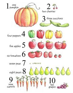 Vegetables and fruit art print ... numbers counting illustration. $12.00, via Etsy.