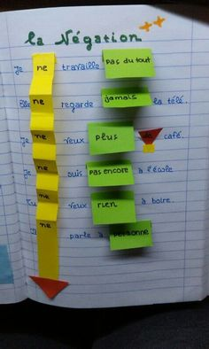 Printer Projects New York French Videos Language France French Language Lessons, French Language Learning, French Lessons, High School French, French Kids, French Teaching Resources, Teaching French, French Flashcards, Core French