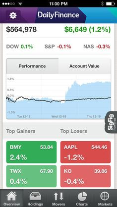 Daily Finance Stock Quotes Fascinating Dailyfinance  Stock Quotes And Business Newsaol Inc Mobile