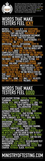 Software Testing Words, the Icky and the Good