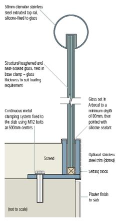 structural glass cross section
