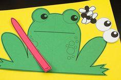 grenouille contextuel étape 1