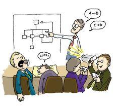 Effective communication Skills Non-Verbal Communications Slideshow Presentation, Effective Presentation, Presentation Skills, Multi Level Marketing, Business Angels, Business Model, Public Speaking Tips, Arts Integration, Best Oral