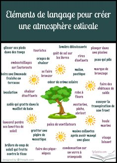 Learn French For Kids Schools French Videos Funny English Language Key: 8007318872 Writing Process, Writing Help, Writing A Book, Writing Tips, French Language Lessons, French Language Learning, French Lessons, Foreign Language, English Language