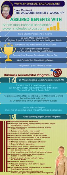 Business Accelerator Package 3 to help you accelerate your results and enjoy more of what is truly important to you in business and life.   http://theresultsacademy.net/program-3/