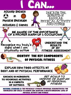 PE Poster: I Can Statements- Standard 3: Achieving a Higher Level of Physical Fitness