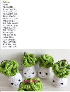 Crochet PATTERN in English amigurumi toy brown bear Soft teddy bear Stuffed bear toy Pdf crochet pattern bear Forest animal Baby toy gift Crochet Bee, Crochet Fish, Crochet Fruit, Crochet Cactus, Crochet Patterns Amigurumi, Cute Crochet, Crochet Dolls, Crochet Mushroom, Crochet Projects