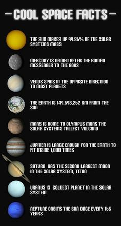 Facts about the nine planets of our solar system, students might find these interesting!   www.teachthis.com.au