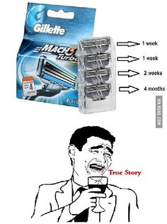 Gillette Logic...