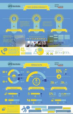infographie-coworking_0905D9090901604322