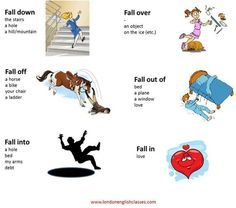 #englishvocabulary, fall
