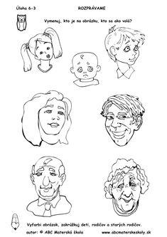 Ja a moja rodina - Kto je na obrázku - rozprávame a dopĺňame slovnú zásobu