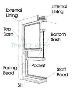 ss-section-draw.gif (260×321) Window Detail, Door Detail, Section Drawing, Patio Planters, Construction Drawings, Detailed Drawings, Technical Drawing, Furnitures, Old And New