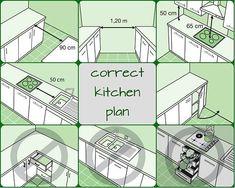 New kitchen renovation layout pantries Ideas Home Decor Kitchen, Interior Design Kitchen, New Kitchen, Kitchen Modern, Kitchen Ideas, Kitchen Rustic, Functional Kitchen, Kitchen Trends, Kitchen Inspiration
