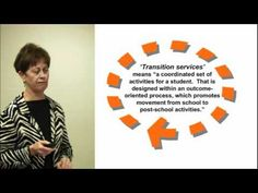 Developing the School Transition Plan and IEP Requirements - YouTube