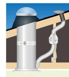 Tunnel Skylights With Bathroom Fan Tubular Skylights