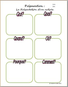 Free graphic organizer for French students to use in sharing a current event article. Extension activity included for use in oral presentations or even just explanatory paragraph writing. French Teaching Resources, Teaching French, Teaching Spanish, Learn Spanish, Spanish Grammar, Teaching Reading, Teaching Ideas, French Grammar, Spanish Alphabet