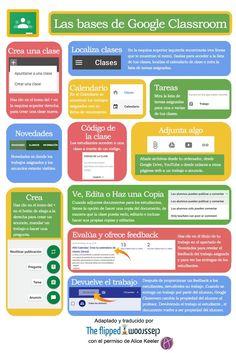 Making The Right Choice: Choosing An Online Education Institution Teacher Tools, Teacher Hacks, Teacher Resources, Teacher Websites, Flipped Classroom, Classroom App, Google Classroom, Literacia Digital, Instructional Design