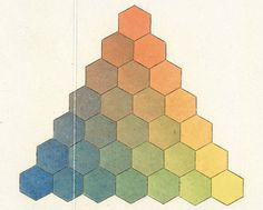 """A colour diagram I'd never seen, with a mathie origin described by Jude Stewart: """"Take mathematician Tobias Mayer's color triangle, first introduced to much hullabaloo in 1758 and shown above in a simplified version by physicist Georg Christian Lichtenberg ... Mayer began with the notion of three """"pure"""" colors – red, yellow and blue ... He migrated these pure colors to the three corners of a triangle, then filled in the triangle's body with progressive gradations between these pure shades."""""""