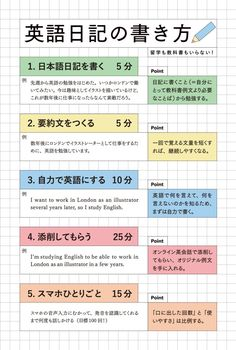 English Study, English Words, English Lessons, Learn English, Japanese Quotes, Teaching Skills, I Want To Work, Teaching English, Book Quotes