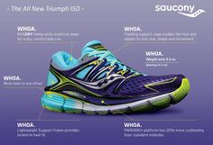 Saucony Triumph ISO -- my new fav shoe, after almost 10 years in Hurricanes!