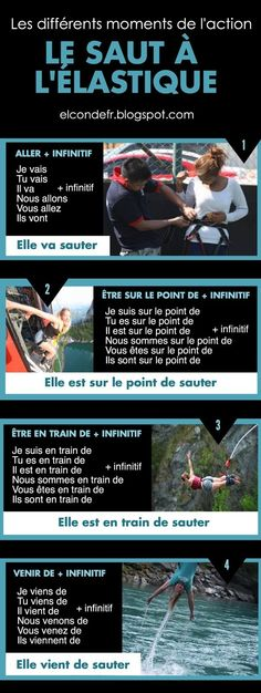French Sentence Structures: using bungee-jumping to illustrate the use of verb structures. Le saut à l'élastique et les différents moments de l'action