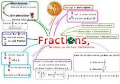 La carte mentale sur les fractions (1ère partie), en 6ème                                                                                                                                                                                 Plus