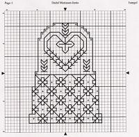 "ru / muha-cc - Album ""ditali"" Thimble e Cross Stitch Numbers, Cross Stitch Borders, Cross Stitch Charts, Cross Stitch Designs, Cross Stitch Patterns, Blackwork Cross Stitch, Blackwork Embroidery, Cross Stitching, Cross Stitch Embroidery"