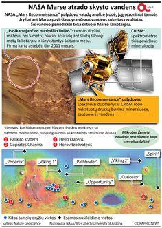 "Marsas (""Graphic News""  nuotr.)"
