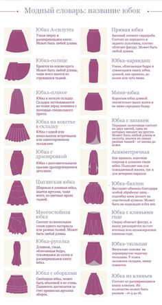 "Skirt Fashion Vocabulary Love the ""tube"" and ""mini"" style of skirts Look Fashion, Diy Fashion, Ideias Fashion, Fashion Outfits, Womens Fashion, Fashion Tips, Fashion Design, Fashion Skirts, Fashion Hacks"