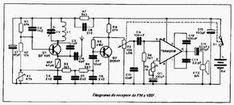 Receptor VHF e aviação