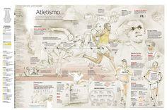 Atletismo #infografia