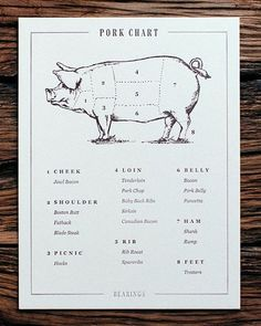 This helpful chart explains each cut of pork meat.