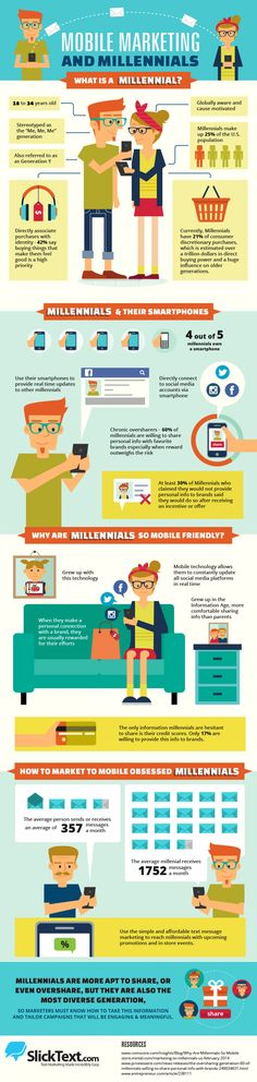 This infographic highlights several interesting statistics surrounding mobile marketing and how millennials interact with this medium.