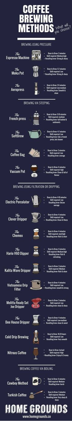 If you're brewing coffee just one way, you are missing out. Check out this complete list of brew methods, complete with coffee brewing tips and advice now! #CoffeeArt