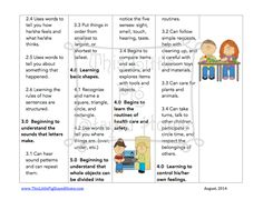 Curriculum and standards for 2-3 year olds - Homeschool. Free ...