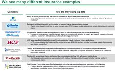 BCG Prezentacja Big Data