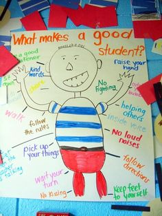 No David Activities and Quick Freebies - what makes a good student anchor chart
