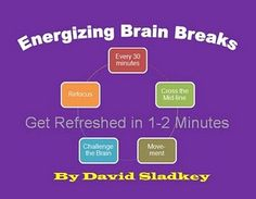 Give 'em a break! Teachers need to give students a little brain break to boost efficiency. Videos and descriptions of fun brain breaks to use in the classroom.