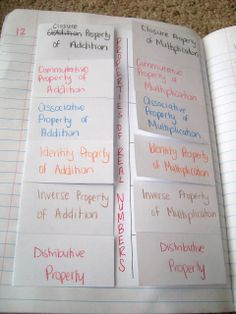 Properties foldable... from mathequalslove (blog)