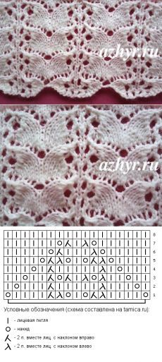 Free lace knitting stitch pattern. Chart only. Key is in Russian but not needed to read the chart