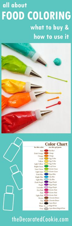 food coloring: what to buy, where to buy and how to use it for cookie decorating