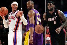 Top three highest paid nba athletes