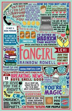 fangirl rainbow rowell | Tumblr
