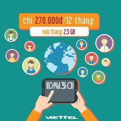 Gói cước 3G DN30 Viettel 270,000đ/năm cho Dcom