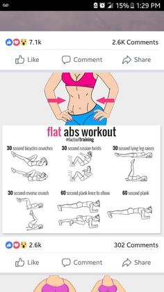 Health And Fitness Tips, Health And Beauty, Flat Abs Workout, Reverse Crunches, Bicycle Crunches, Russian Twist, Fit Board Workouts, Workout Board, Leg Raises