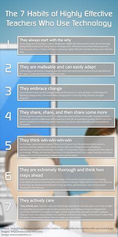 Los 7 hábitos de los profesores altamente efectivos
