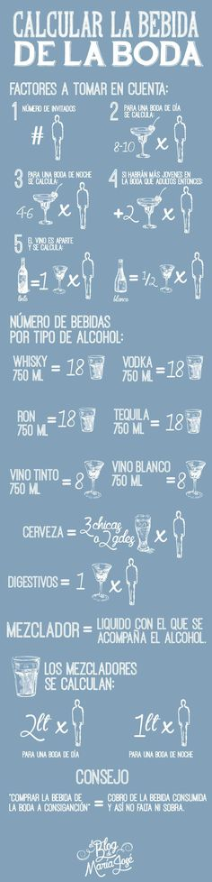 Mira cómo calcular la bebida en la boda #bodas #elblogdemaríajosé #bebidaboda